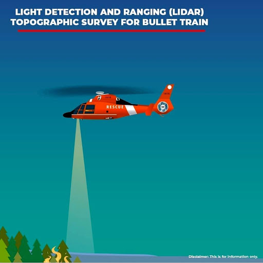 Aerial Lidar topographic survey